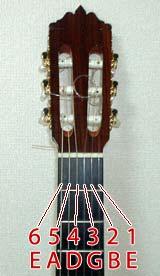 調弦の仕方